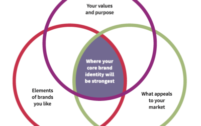 Looks aren't everything: branding and culture